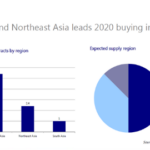 APAC LNG webinar May 20